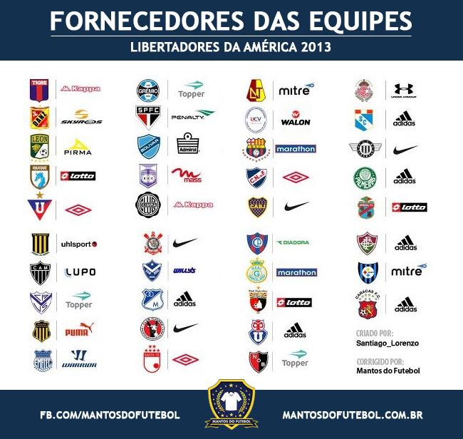 Fornecedoras das equipes da Libertadores da América 2013