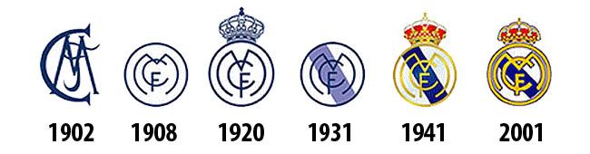 símbolos do real madrid