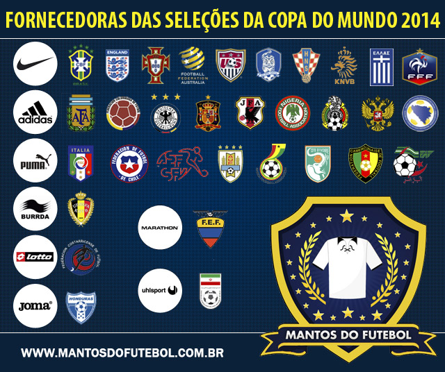 Fornecedoras das seleções da copa do mundo 2014
