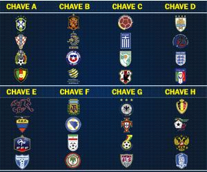 Grupos da Copa do Mundo 2014