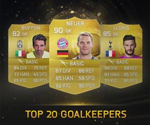 FIFA 15 20 Melhores goleiros capa