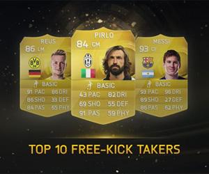 FIFA 15 melhores cobradores de falta capa