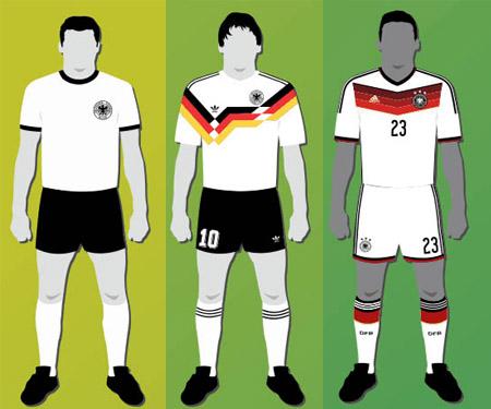 Relembre os principais camisas da Alemanha na história