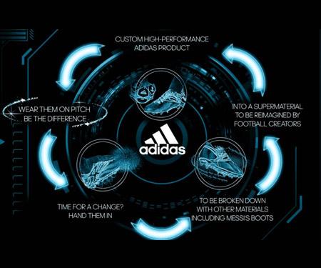 Sports Infinity Adidas produzirá chuteiras recicladas