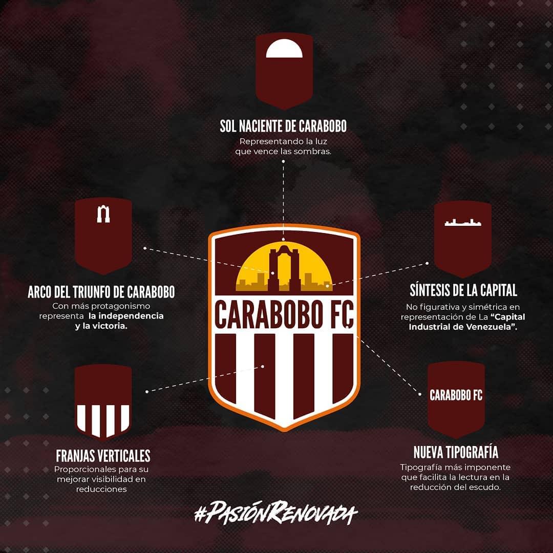 Carabobo FC apresenta seu novo escudo