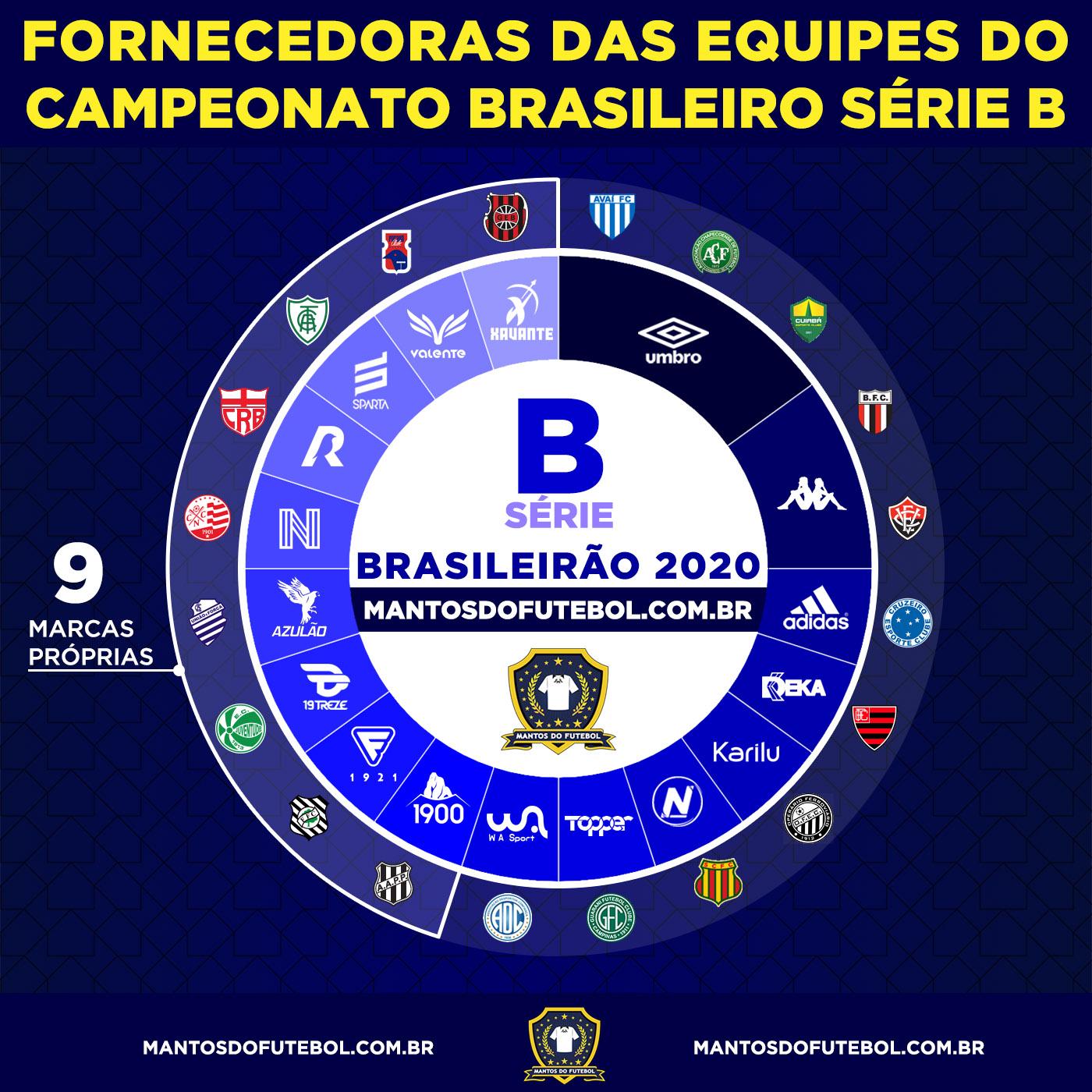 Fornecedoras Do Brasileirao 2020 Series A B E C Mantos Do Futebol
