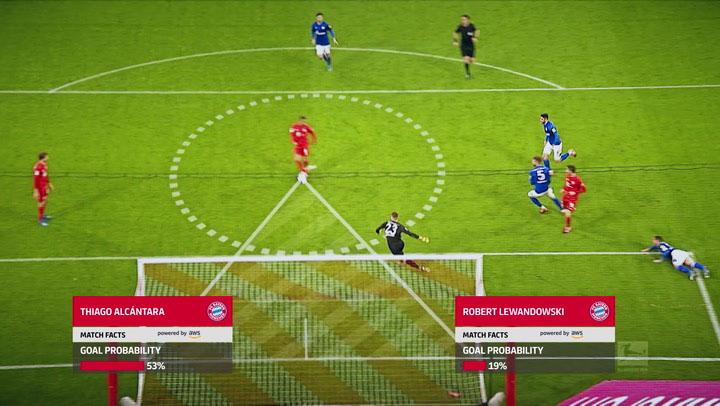Bundesliga Match Facts