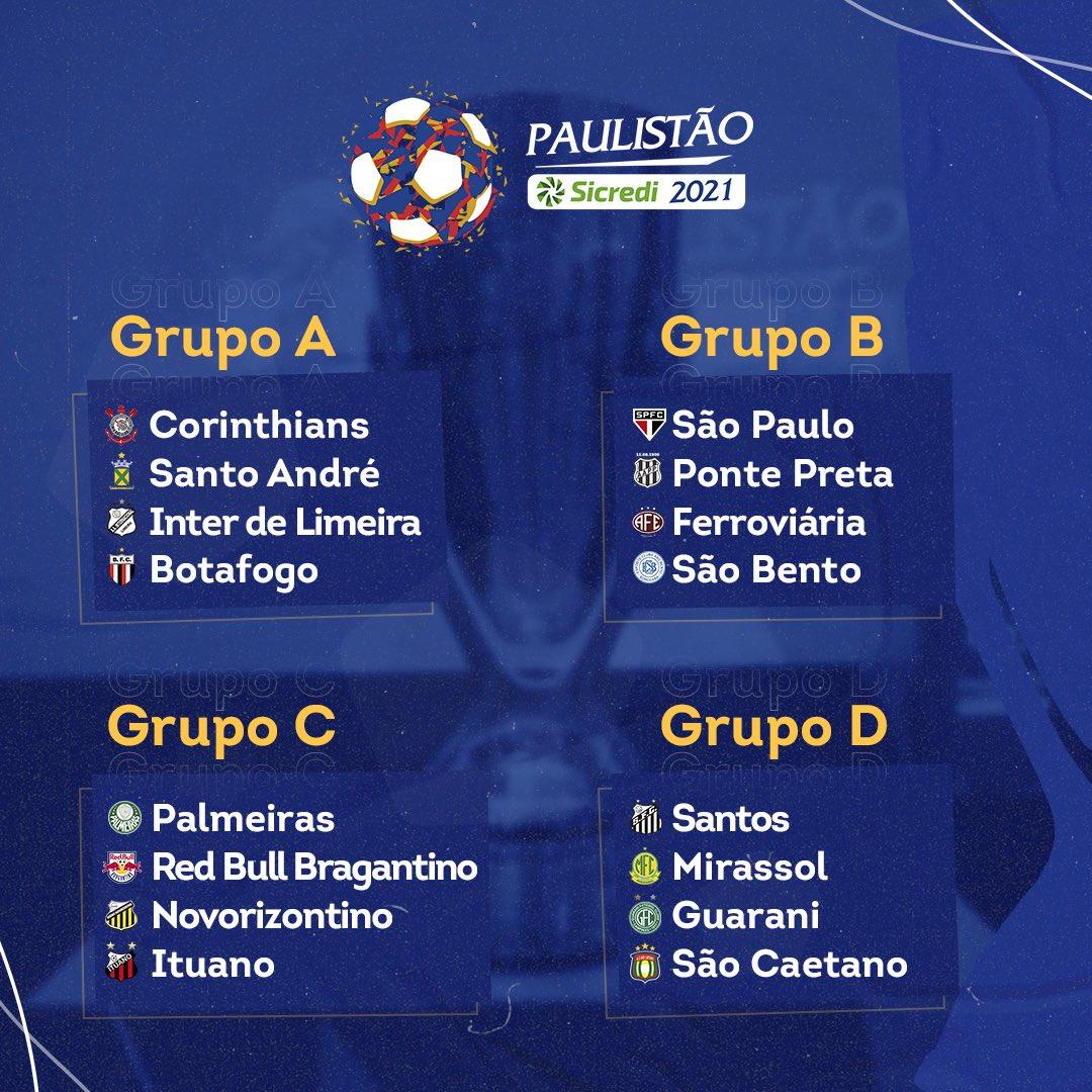 Grupos Paulistão 2021