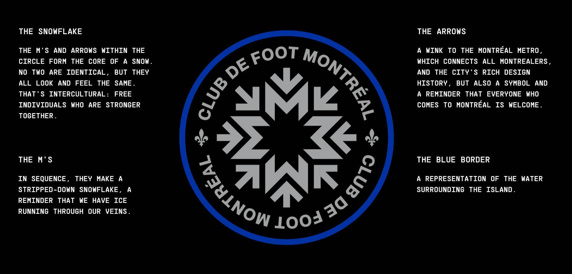 Novo escudo do CF Montréal 7