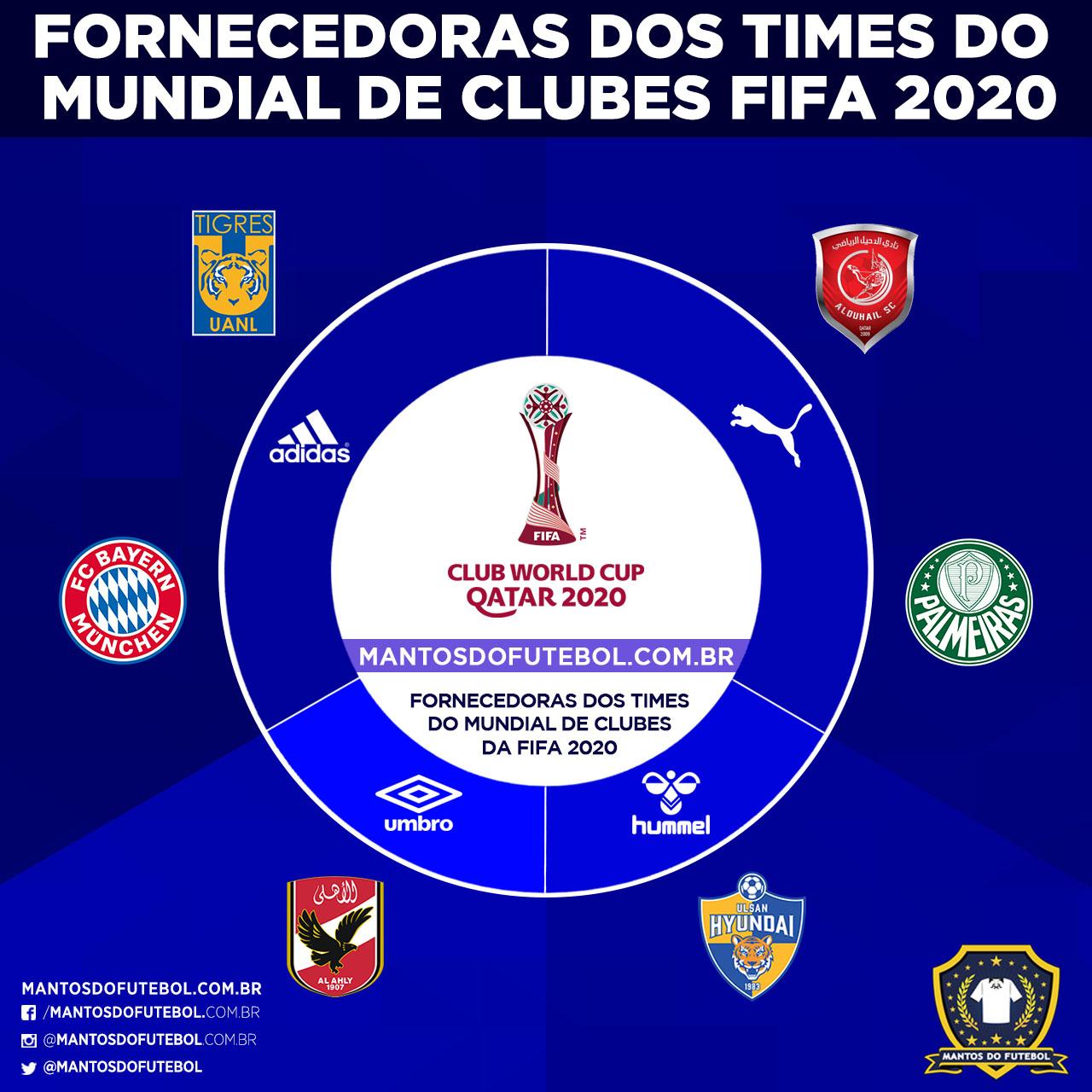 Fornecedoras dos times do Mundial de Clubes FIFA 2020