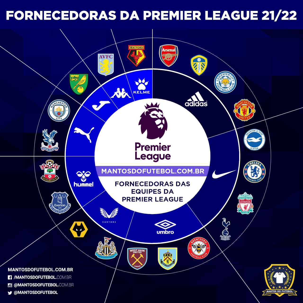 Premier League 2021-2022: Batalha de fornecedoras e camisas das equipes