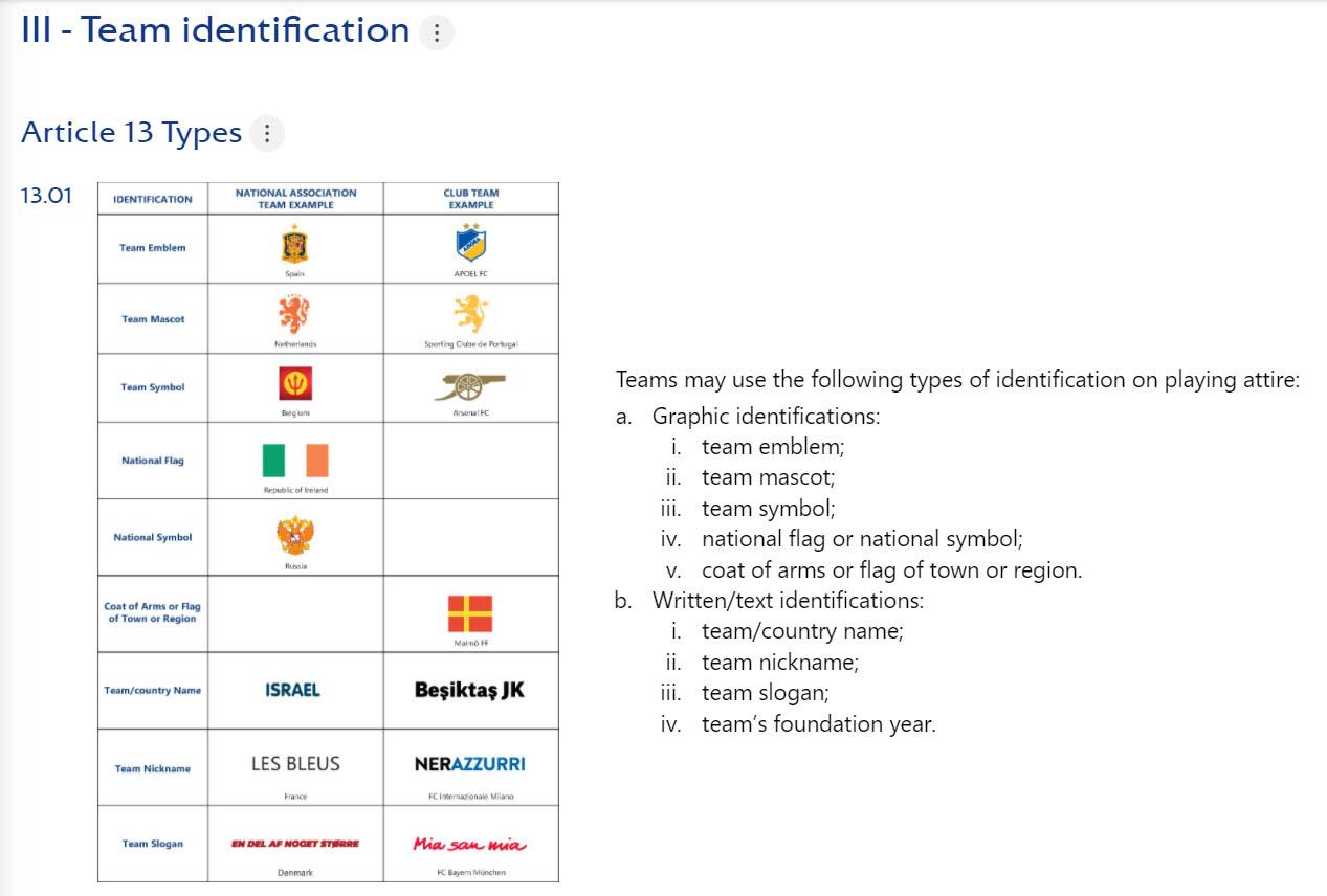 Regulamento UEFA uniformes